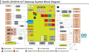 sha1 block diagram the wiring diagram linux page 89 wiring diagram