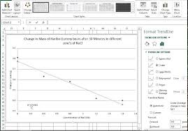 excel best fit line 3 adding a line of best fit in ms excel 2013 youtube
