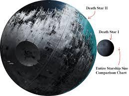 death star size death star wookieepedia star wars wiki a death star was a moonsized