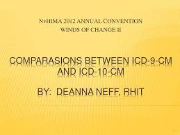 nvhima 2016 annual convention winds of change ii l