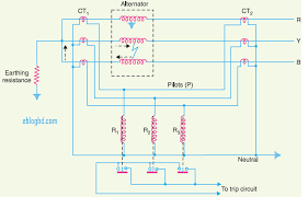 31 fresh current transformer wiring diagram mommynotesblogs metering current transformer wiring diagram 31 fresh current transformer wiring diagram