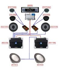 trendy ideas wiring diagram for car audio system with sound car audio system wiring diagram at Audio System Wiring Diagram