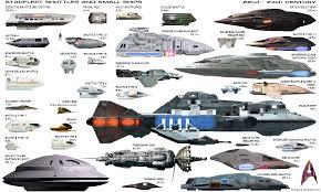 Fleetyard Star Trek Modeling Blog Star Trek Size Comparison