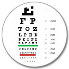 Eye Test Chart Pdf Test Your Vision At Different Stages Of Life