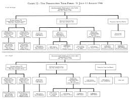 31 Planes Of Existence Chart Hyperwar Us Army In Wwii The Approach To The Philippines