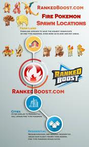 Shroomish Evolution Chart Pokemon Go Slugma Max Cp Evolution Moves Spawn Locations