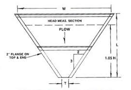 Parshall Palmer Bowlus And H Flumes For Accurate