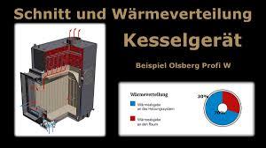 Wasserführende Kamine öfen Von Brunner Leda Olsberg