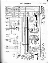 1998 oldsmobile delta 88 fuse diagram wiring diagram for you • 1999 olds 88 wiring diagram schema wiring diagrams rh 10 justanotherbeautyblog de 1998 oldsmobile 88 interior 1998 delta 88 oldsmobile silver