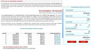 Loan Amortization Calc Best Online Amortization Calculators Toughnickel