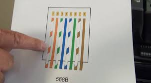 cat 6 wiring diagram for wall plates best of how to make a category cat 6 wiring diagram for wall plates uk cat 6 wiring diagram for wall plates best of how to make a category 5 cat