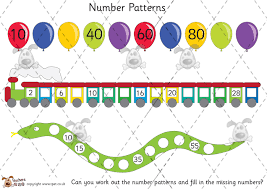 Number Patterns Fascinating Teacher's Pet Number Patterns Activity Premium Printable