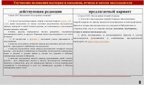 дипломная презентация по законодательному регулированию 8