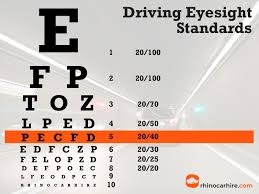 Standard Eye Chart For Dmv Driving Eyesight Standards By Country Eyesight Test To Drive