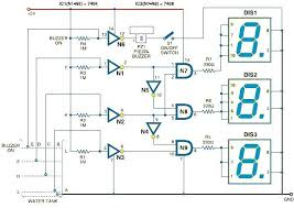 car stereo system wiring diagram images python security wiring diagram image wiring diagram engine