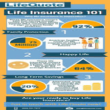 life insurance quote without personal information fresh best 25 term life insurance quotes ideas on
