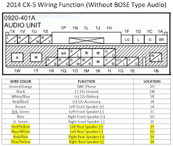 my mazda cx 5 custom subwoofer step 3 installing a custom if you have the bose system upgrade make sure to the appropriate wiring diagram as it differ from this the scosche line output converter