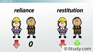 Contract Breach Remedies: Reliance & Restitution - Video & Lesson ...