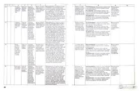 Гдз по математике самостоятельные и контрольные работы петерсон  Гдз по математике самостоятельные и контрольные работы петерсон