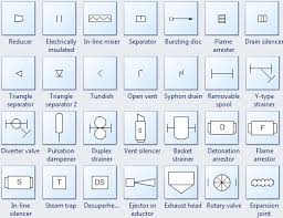 Valve Symbol Chart Process And Instrumentation Drawing Symbols And Their Usage