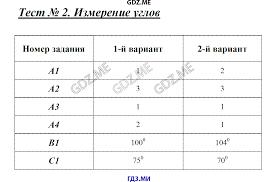 ГДЗ по геометрии класс Гаврилова контрольно измерительные  Обобщение темы Начальные геометрические сведения Тест 5 Начальные геометрические сведения Тест 6 Первый признак равенства треугольника Тест 7