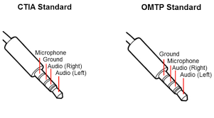 trrs and trs plugs and sockets explained mklec blog ctia standard vs omtp standard