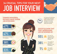 Tips For Interview Professional First Impression Tips Job Interview Advice