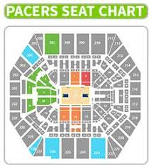 22 Actual Bankers Fieldhouse Seating