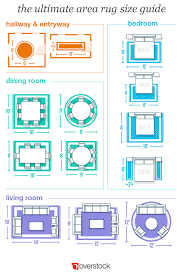 Living Room Rug Size