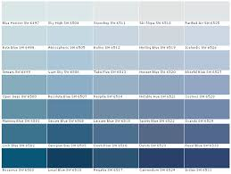 sherwin williams duration paint color