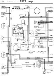 72 jeep wiring diagram wiring diagram mega 72 jeep wiring diagram