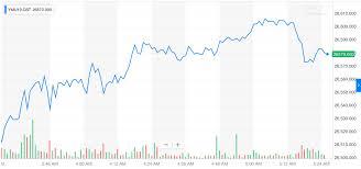 Dow Futures Rocket But Big Short Recession Oracle Warns