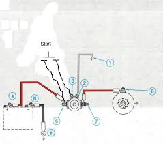 boat solenoid wiring diagram boat wiring diagrams online description here s a wiring diagram and example note if your motor is equipped a neutral safety switch then the solenoid is not hard wired to