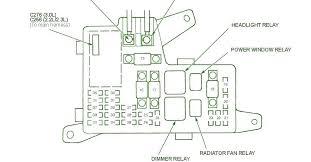fuse box on 97 acura cl wiring diagram mega fuse box 1997 acura cl wiring diagram mega acura 3 2 tl fuse box manual e