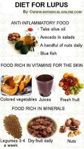 Sle Diet Chart Interesting Dietary Information To Help Lupus Symptoms