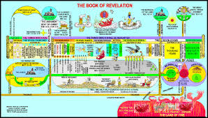 Chart Of Seven Seals Trumpets And Bowls Tribulation 7 Seals 7 Trumpets 7 Bowls Chart End Times