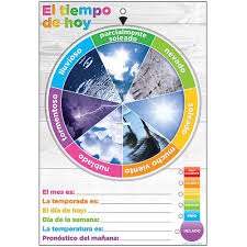 Wheel Poly Chart Weather Spanish Dry Erase Surface