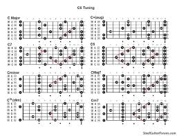 C6th Chord Chart Basic C6th Chord Grips The Steel Guitar Forum