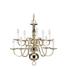 featured photo of traditional brass chandeliers
