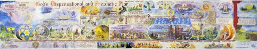 Biblical Dispensations Chart Gods Dispensational And Prophetic Plan Chart Rose