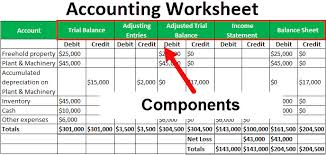 Accounting Worksheet Example Accounting Worksheet Definition Example Of Accounting