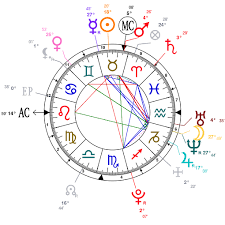 Astrology And Natal Chart Of 6ix9ine Born On 1996 05 08