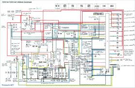 fiat ducato horn wiring diagram wiring library audi a3 fuse box diagram pdf wiring diagram pictures u2022 rh mapavick co uk audi a4