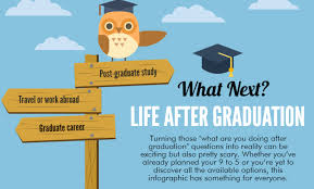 life after graduation what s the next step infographic life after graduation what s the next step infographic eagle staffing