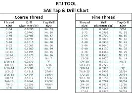 meteric chart metric to english conversion tool drill bits conversion chart luxury