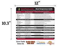 Meat Temperature Magnet Large Internal Temp Guide