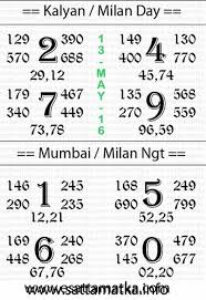 kalyan chart 2010 to 2017 sattamatka today kalyan matka lucky number chart 13 may