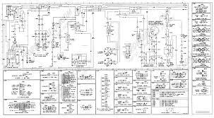 ford wiring diagrams agnitum me 1984 Ford Thunderbird Wiring Diagram at 1979 Ford Thunderbird Wiring Diagram