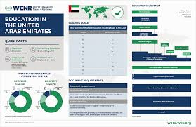 2017 Federal Poverty Level Chart Pdf Education In The United Arab Emirates
