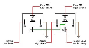 piaa 525s please help the electrical idiot adventure rider here s a way to do what you want 2 common spdt relays